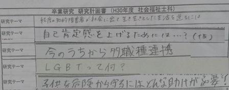 1 卒業研究 (テーマ)